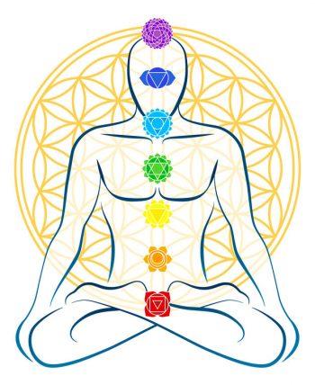 formation Yoga pranayama et Méditation - Angers Tours